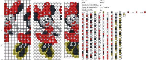 Wayuu Mochila pattern Minnie Mouse