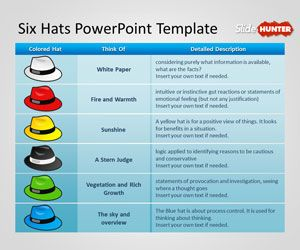 Free Six Thinking Hats PowerPoint template is a free PPT template created to make presentations on problem solving using the De Bono 6 Thinking Hats model