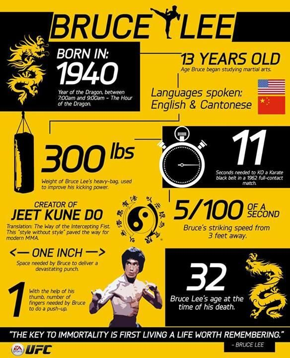 Bruce Lee. He died too soon..