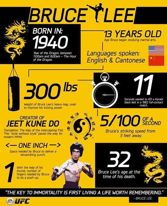 Bruce Lee. He died too soon..