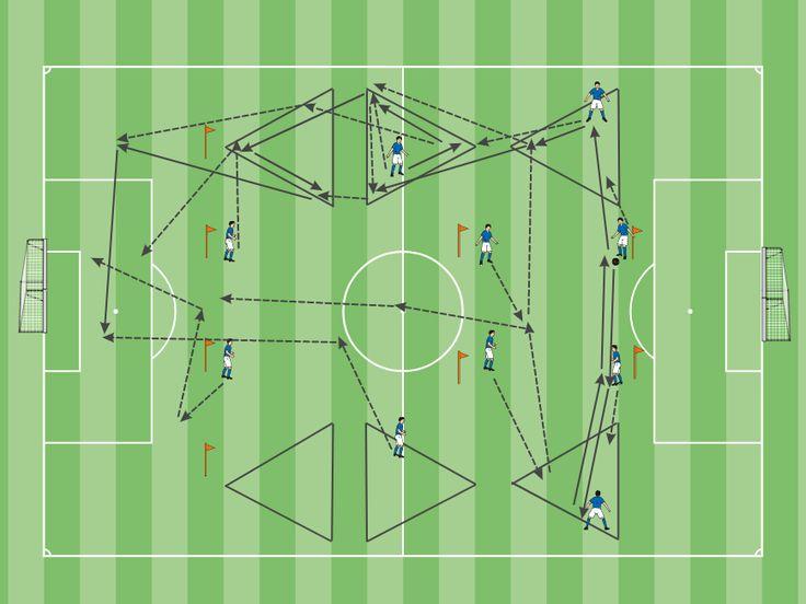 Principio Ofensivo     Trabajo de triangulación por las bandas.   - 6 triángulos largos (3 triángulos en el sector derecho y 3 en el sector izquierdo). - Ocupación de espacios, y asociación de jugadores. - inicia en triángulo, avanza en triángulo y finaliza en triángulo.    Este trabajo fue usado en énfasis con la Selección Nacional de Venezuela, con el cual el equipo obtuvo resultados importantes en la Copa América Argentina 2011.