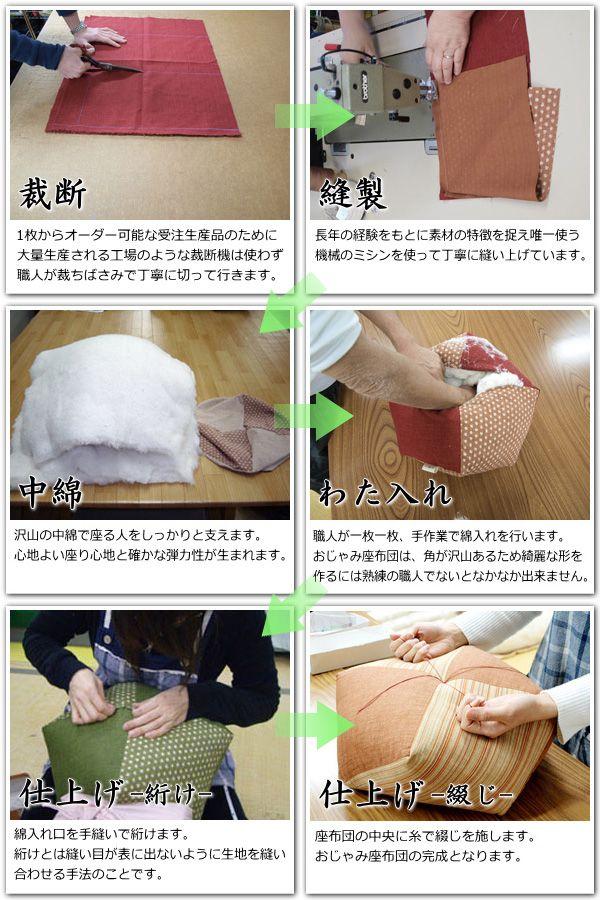 the making of ojami...オーダーメイドおじゃみ座布団6