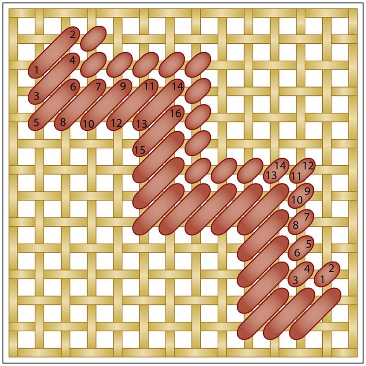needlepoint stitches guide   The Jacquard Stitch - Directions for Working the Jacquard Stitch