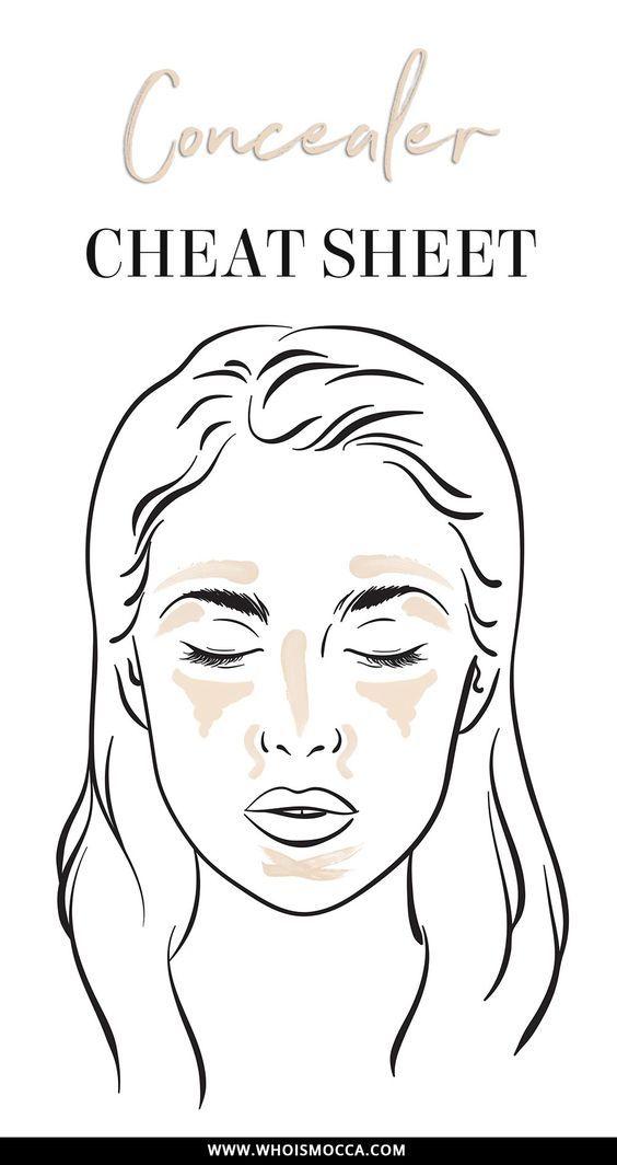 Concealer Cheat Sheet, Concealer richtig auftragen, Concealer Hacks, Concealer Tipps, Welche Concealer Farbe, Beautyreport, Beauty Blog, Beauty Magazin, www.whoismocca.com