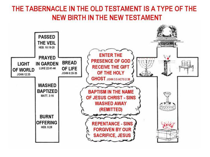 the law of light the secret teachings of jesus pdf