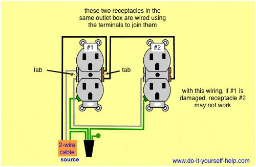 Terminal Wiring Two Outlets In One Box