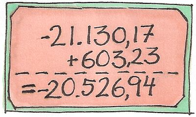 gaeldoggroenneskove.blogspot.dk debt july 1 2013