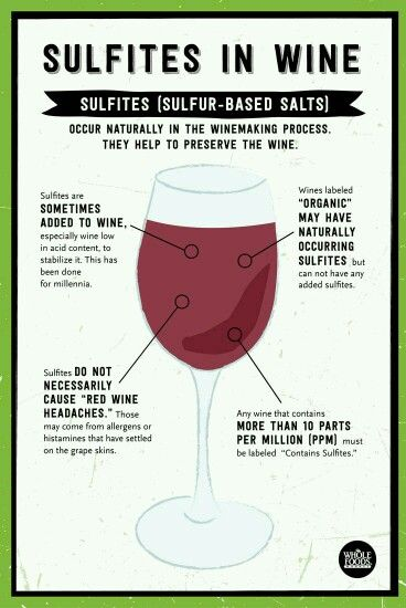 Sulfites all you need to know - Wine Infographic