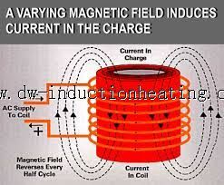 the advantages of induction heating