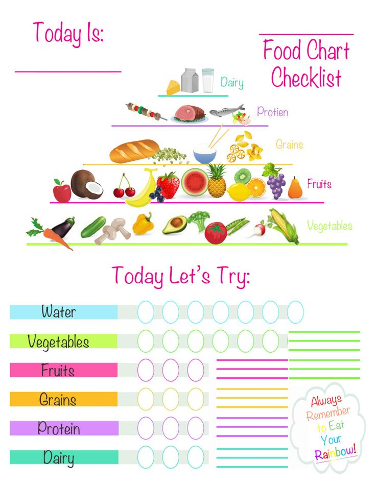 Free Printable Healthy Eating Chart Tracker for Kids! | TidyLadyLiving