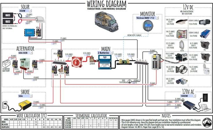 Diy Van Electrical Guide  Build Your Knowledge