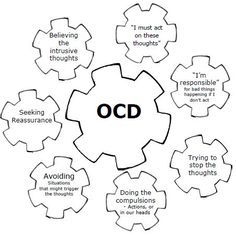 28 best OCD and Related Disorders images on Pinterest