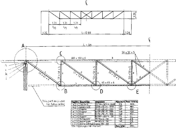 Roof Truss Guide - Design and construction of standard timber and steel trusses (BASIN - SKAT, 1999, 187 p.): 6 STEEL TRUSSES: 6.7 Angle Bar Truss Samples: 6.7.12 Single Pitch Roof; Single Angle Bars, 12 m span