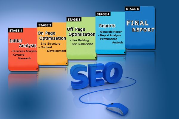 Are you looking for help doing better Internet marketing? Global SEO Hub is providers of SEO, social media, content, and more.