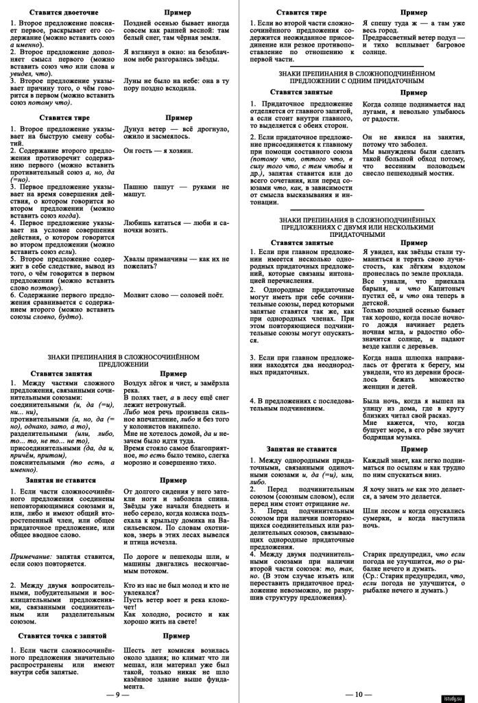 Osnovnye pravila orfografii i punktuacii (5)
