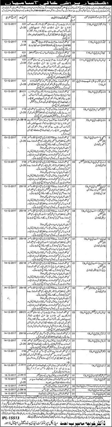 Lady Willington Hospital Lahore (Total 38 Jobs) 27 November, 2017 Jang http://jobs.dailyepaper.pk/lady-willington-hospital-lahore-total-38-jobs-27-november-2017-jang/