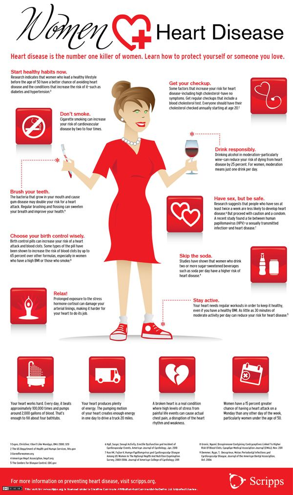 Tips to prevent heart disease in women (scheduled via http://www.tailwindapp.com?utm_source=pinterest&utm_medium=twpin&utm_content=post179469&utm_campaign=scheduler_attribution)