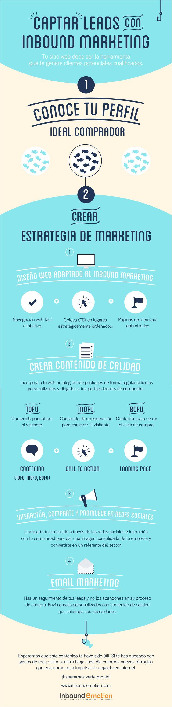 Captar leads con #Inbound Marketing www.rubendelaosa.com @rubendelaosa