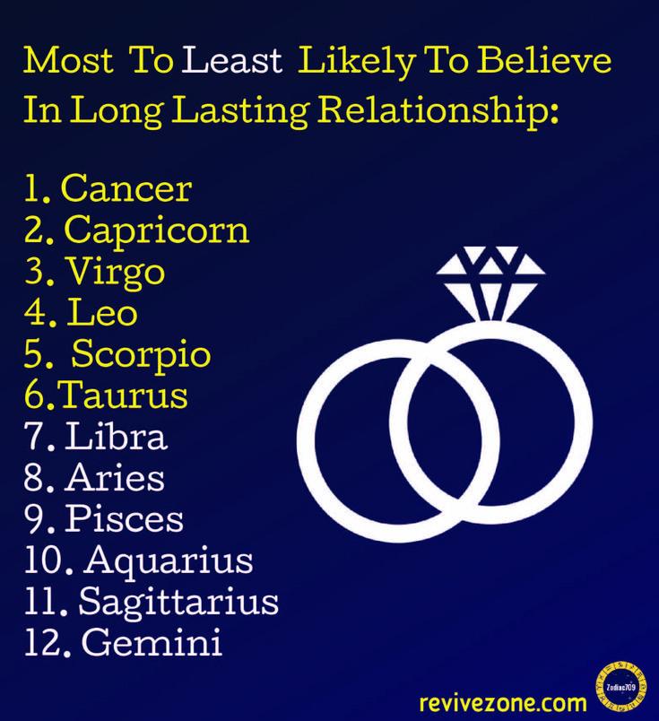 long lasting relationship. zodiac signs, aries, taurus, gemini, cancer, leo, virgo, libra, scorpio, sagittarius, capricorn, aquarius, pisces, revivezone, zodiac709 – Jalynnjonesjay