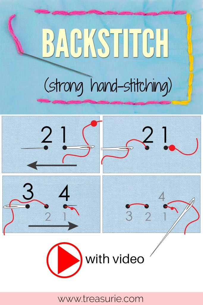 Backstitch How To Backstitch Step By Step Treasurie Sewing Stitches By Hand Hand Sewing Back Stitch