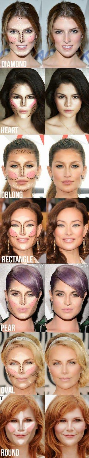 Como aplicar los diferentes tonos según la forma de tu cara
