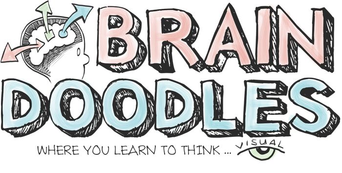 Brain Doodles : learn to think visual ... Lovely video tutorials can be found on http://braindoodles.net/lessons/index.html