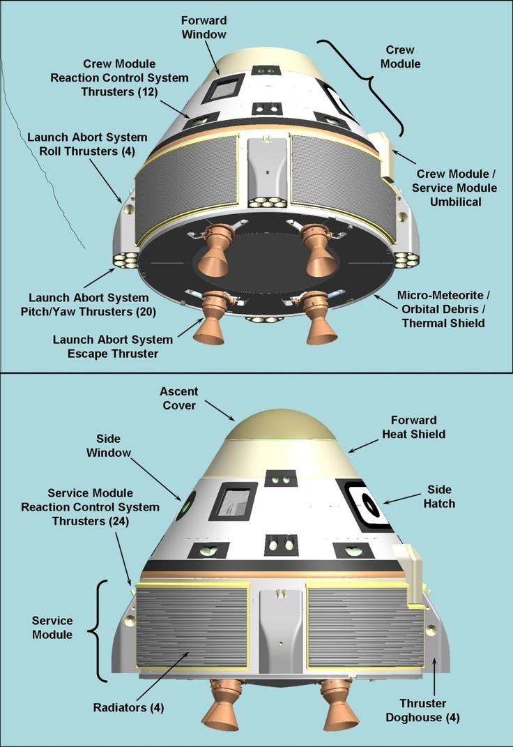 the space shuttle program technologies and accomplishments - photo #8
