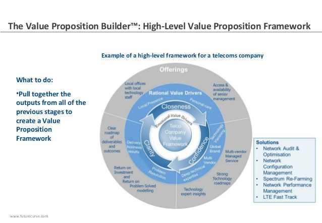 customer propositions Value proposition types newness some value propositions satisfy a new customer need, either because the need was not recognized, or.