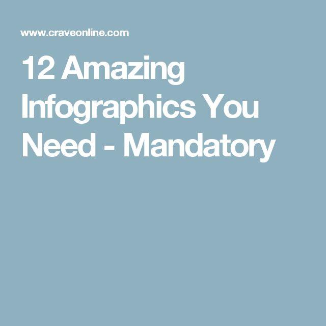 12 Amazing Infographics You Need - Mandatory