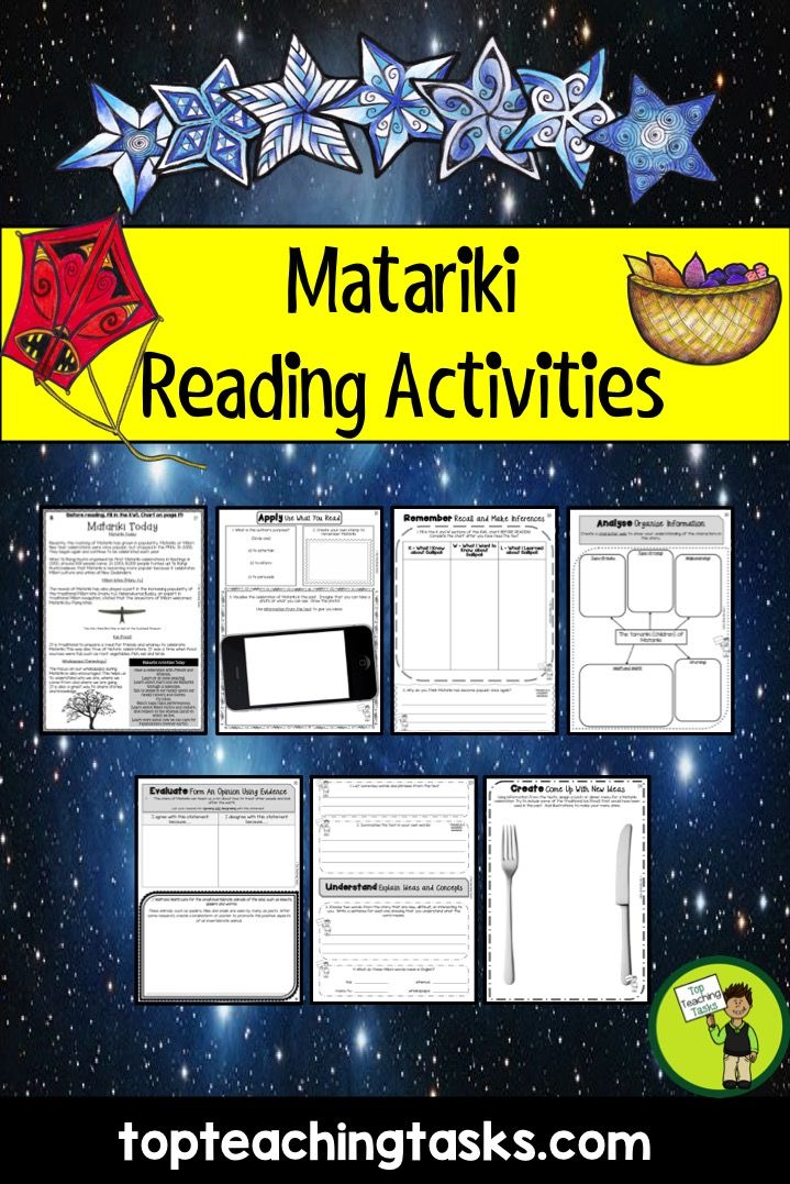 This Matariki Reading Resource includes THREE Year Five and Six non-fiction passages with six engaging text dependent higher order thinking tasks - perfect for reading comprehension in NZ (New Zealand) classrooms! Learn more about the history of Matariki, how Matariki is celebrated today, and a popular Māori myth based on the Matariki star cluster.