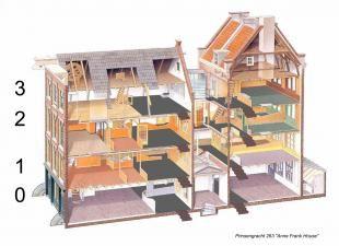 Gutachten Anne Frank Haus   Hans Dieter Schaal