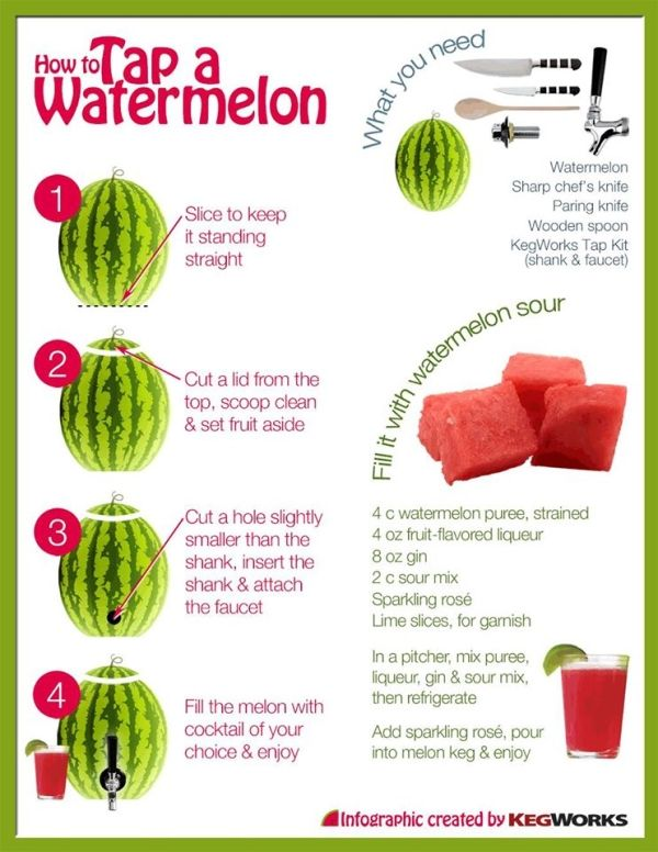 How to Tap a Watermelon- Check out this delicious Watermelon Keg Recipe by jannyshere