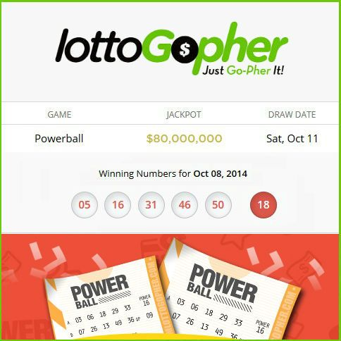 how to make your numbers won the lottery