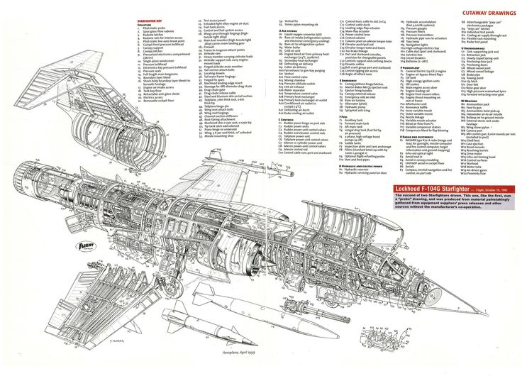 lockheed f 104g starfighter aerospace cutaways and f 104 sas diagram