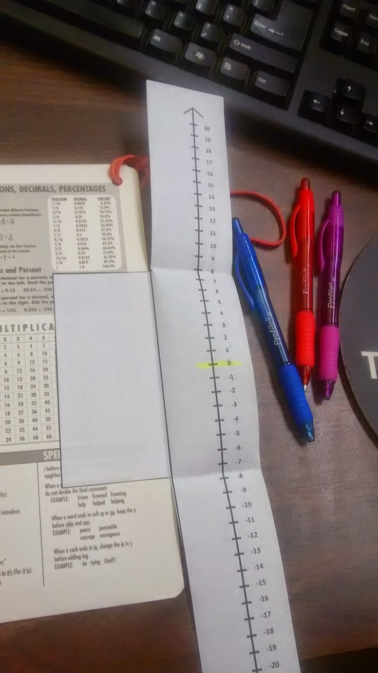 Math = Love: Printable Vertical Number Line Foldable for Interactive Notebooks