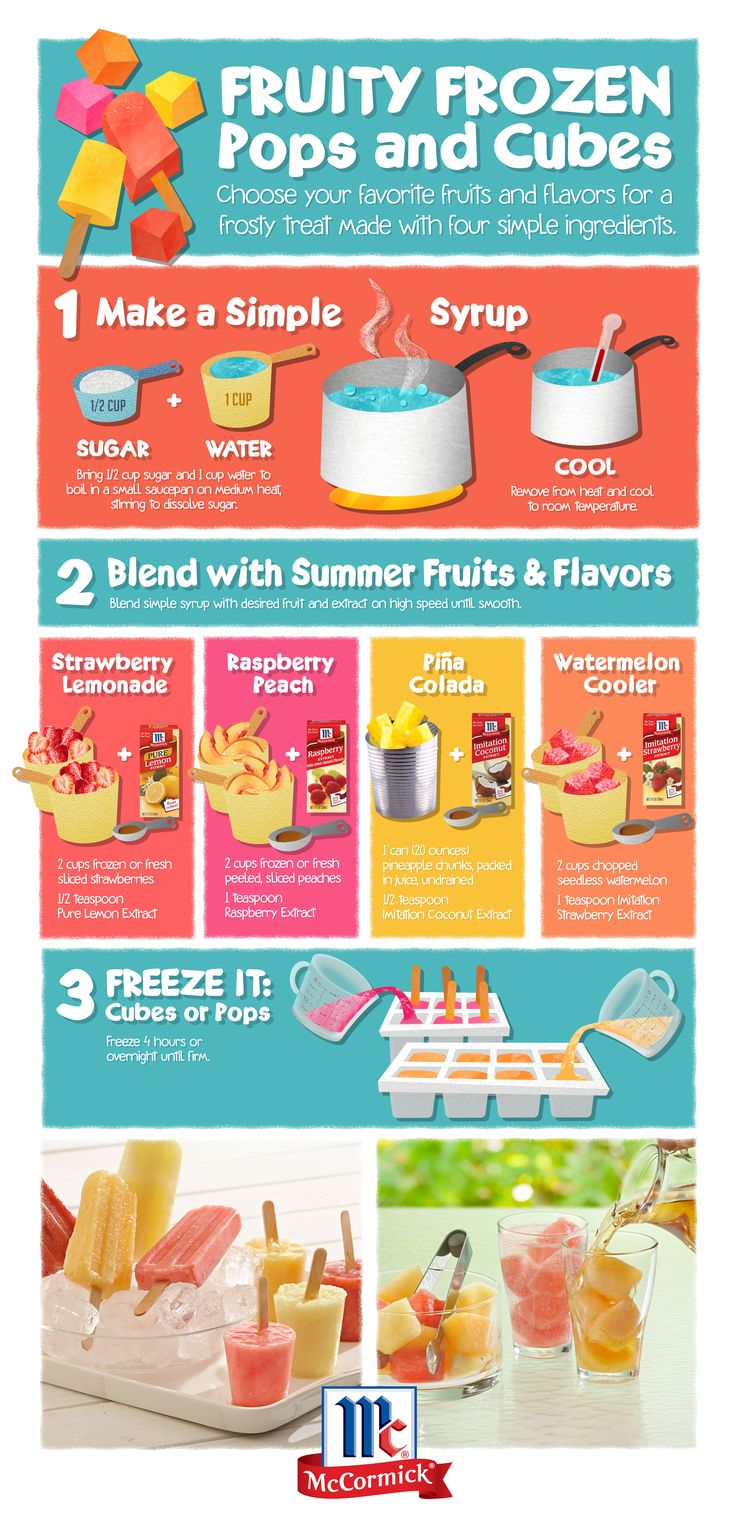 This easy recipe guide for fruity pops and ice cubes will help you cool off this summer - try all four flavor variations!