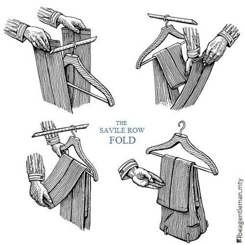 Hang Your Pants Like A Pro. This is called the Savile Row Fold, it's a smart way to hang pants if you have a problem with them slipping off the hanger. Just straddle the hanger with your pants upside-down, and fold one leg at a time through the hanger so that the second leg is resting on top of the first.