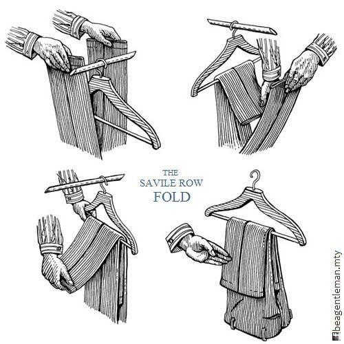 Savile Row fold / La forma correcta de colgar los pantalones