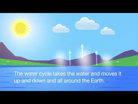 Natural Water Cycle This Video Uses Animation Graphics And Clips To Illustrate Explain