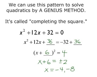f(t): Completing the Square