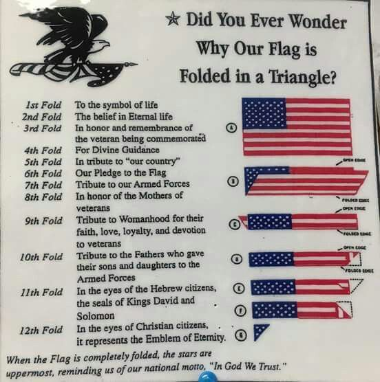 folding american flag instructions