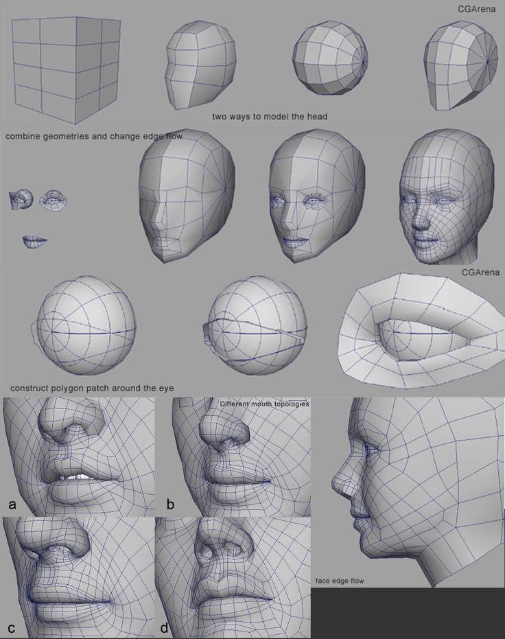 目や口周りのトポロジはあらかじめ作ったものを顔に貼るという方法もまた検討したい