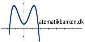 logo:matematikbanken.dk