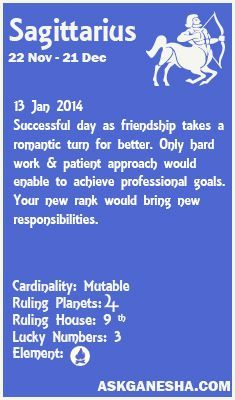 birthday january 3 horoscope