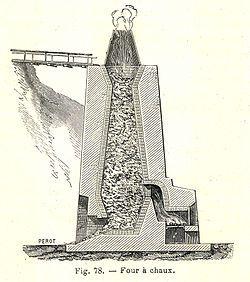 Les fours à chaux du XIXème siècle, construits en maçonnerie, convertissaient le calcaire en chaux par l'action du feu. La rue derrière la maison de famille porte ce mot déjà en 1823 dans le registre des successions en lien avec un acte d'un dénomé Bertholon Barthelemy.