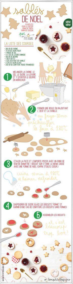 Sablés de noël - 25 recettes de Noël - Gourmandise - Petits Béguins