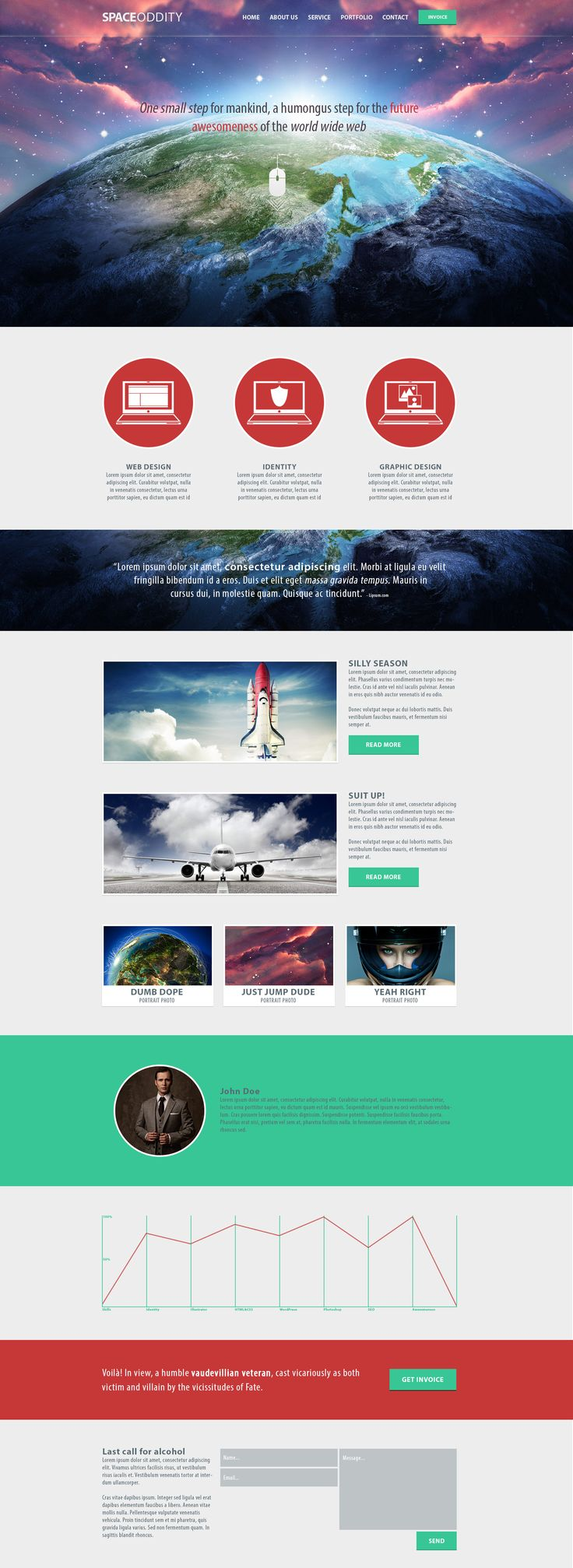 Fancypancy WordPresstheme