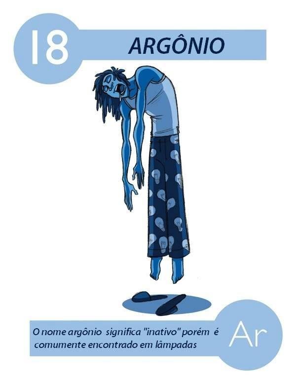 O gás nobre Argônio possui símbolo atômico Ar, é incolor, inodoro e inerte. Seu número de oxidação é 0, mas em condições controladas sob fotólise reage com o flúor, formando fluoreto de argônio, composto esse que foi descoberto pelo químico sueco, Helmut Durrenmatt em 2003. O argônio é um composto que apresenta uma inércia química, não formando compostos estáveis á temperatura ambiente. Ele é 0,5 vezes mais pesado em relação ao nitrogênio, essa afirmação foi determinada em razão da percepção
