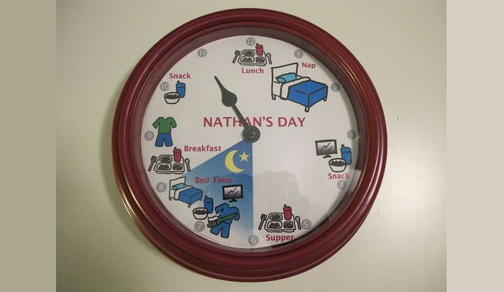 Make a Custom Clock for Your Toddler's Daily Routine. Perhaps useful for cognitive decline as well?