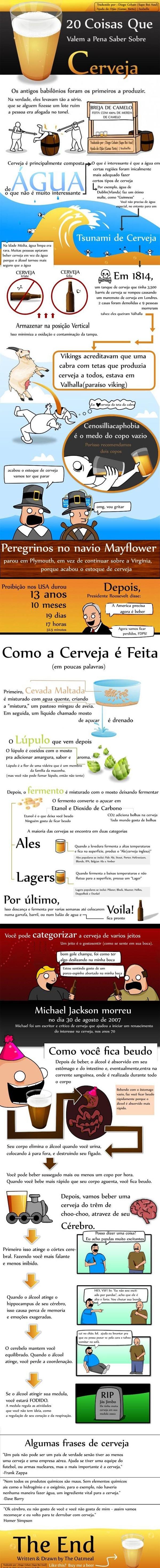 20 Coisas que vale a pena saber sobre Cerveja